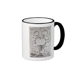 Key to Genealogical Tree Coffee Mug