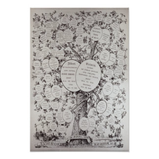 Key to Genealogical Tree Poster