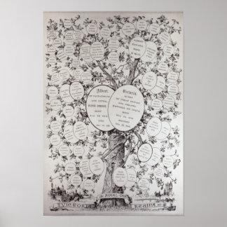 Key to Genealogical Tree Print