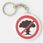 Keychain: anti nuclear weapons symbol