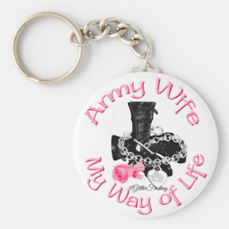 Keychain Army Wife my Way of Life