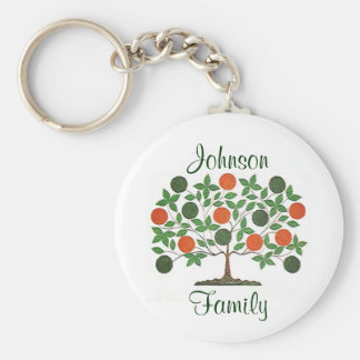 Keychain ~ Folkart Family Tree Personalize Surname