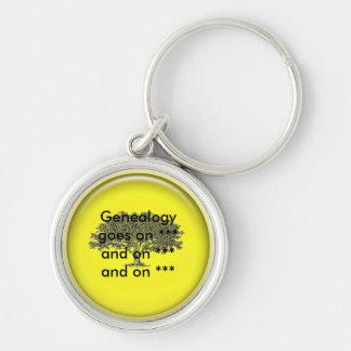 Keychain - Genealogy goes on ...