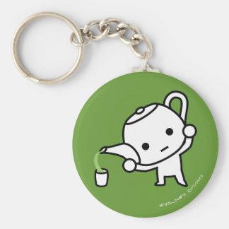 Keychain - GreenTea - GreenBack