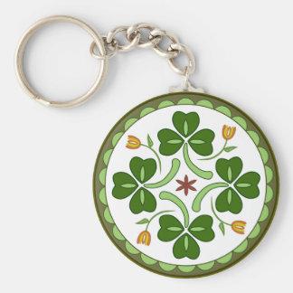 Keychain - Irish Good Luck Hex