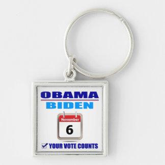 Keychain - Obama/Biden - Your Vote Counts