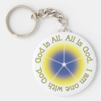 Keychain - spiritual eye