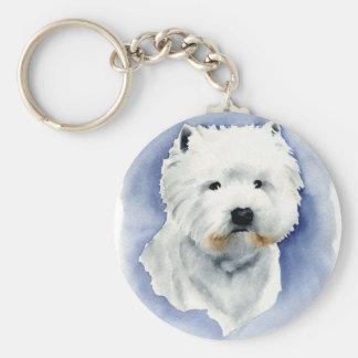 Keychain West Highland White Terrier