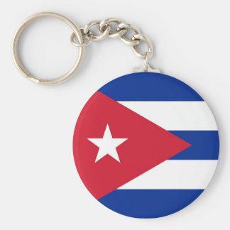 Keychain with Flag of Cuba
