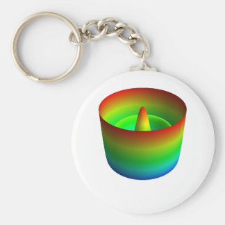 Keychain: Zernike polynomial Z(8,0)