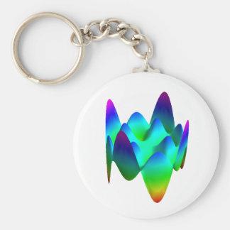 Keychain: Zernike polynomial Z(8,4) Basic Round Button Keychain