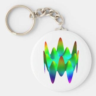 Keychain: Zernike polynomial Z(8,6) Basic Round Button Keychain