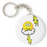 Zeus emoticon   keychains