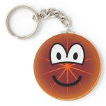 Grapefruit emoticon   keychains