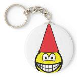 Goblin smile   keychains