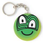 Chameleon emoticon   keychains