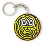 Finger print emoticon   keychains