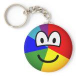 Pie chart emoticon   keychains