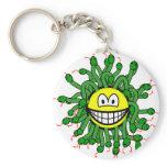 Medusa smile   keychains