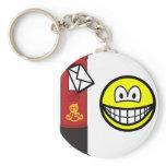 Letter posting smile   keychains