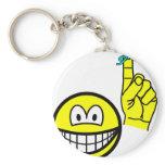 Reminder smile string around finger  keychains