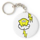 Zeus buddy icon   keychains