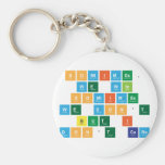 SOMTIMES, WE WIN SOMTIMES  WE DON'T BUT I  DON'T CARE  Keychains