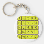ABCDE FGHIJ KLMNO PQRST VWXYZ  Keychains