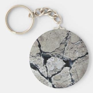 Keychains   Crack