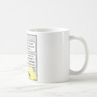 keynesian kenyan economics obama coffee mug