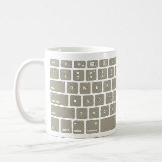 Keypad Mug 1