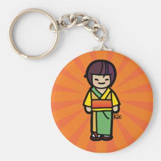 keys for the honda. keychain