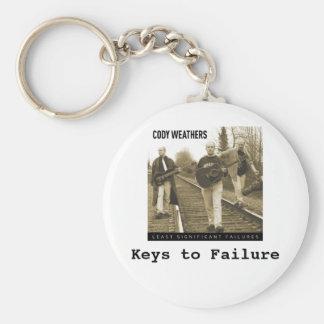 Keys to Failure Key Chain