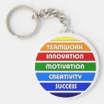Keys To Success Key Chains