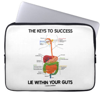 Keys To Success Lie Within Your Guts (Digestive) Laptop Sleeves