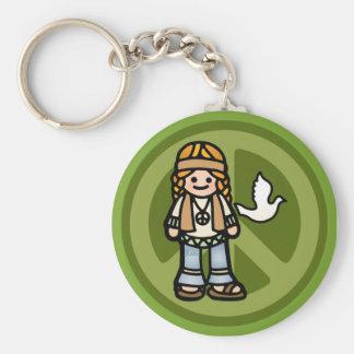 keys to the bus. keychain