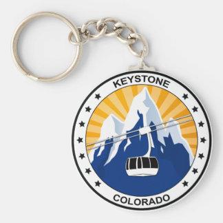 Keystone Colorado Basic Round Button Keychain