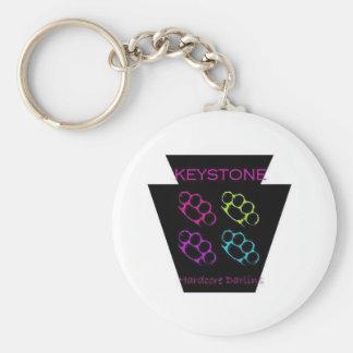 Keystone Hardcore Darlins Merch Basic Round Button Keychain