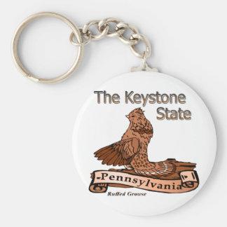 Keystone State Pennsylvania State Bird Basic Round Button Keychain