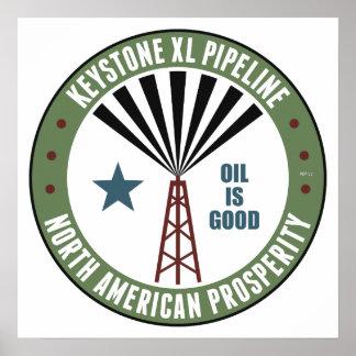 Keystone XL Pipeline Posters