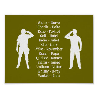 Khaki Green Military Phonetic Alphabet Soldier Poster