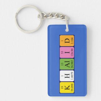 Khalid periodic table name keyring