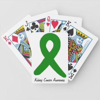 Kidney Cancer Awareness Cards