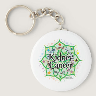 Kidney Cancer Lotus Keychain