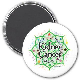 Kidney Cancer Lotus Magnet