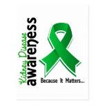 Kidney Disease Awareness 5 Postcard