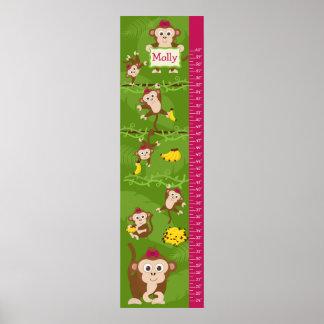 Kids Growth Chart - Girl Monkeys Posters