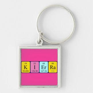 Kierra periodic table name keyring