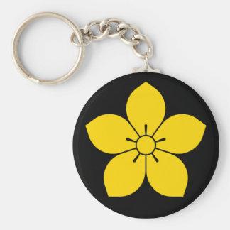 Kikiyou Ota Ota-kikyo Basic Round Button Keychain