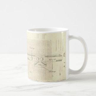 Kinectus Humanis Classic White Coffee Mug